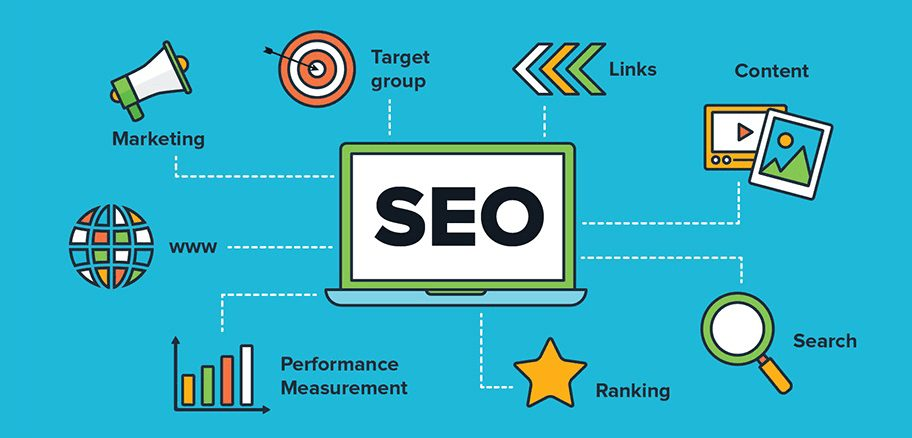 Best Software House in Faisalabad for seo - Software House In Faisalabad